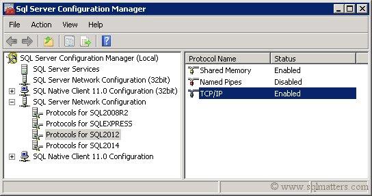 Sql Server Tcp Port Vs Tcp Dynamic Ports Sqlmatters